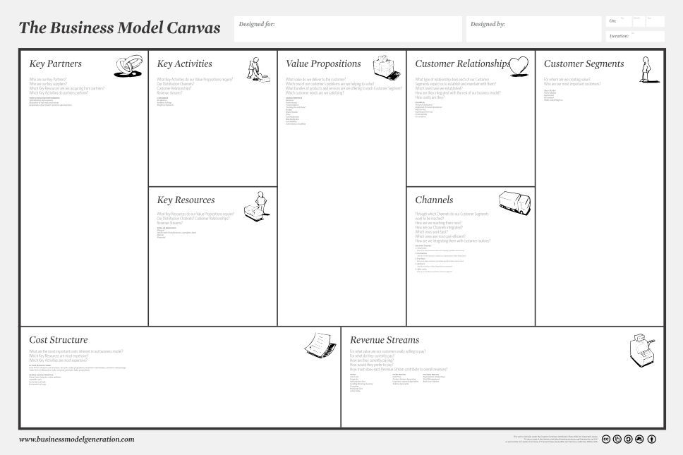 Using SCORE to reframe the business-model