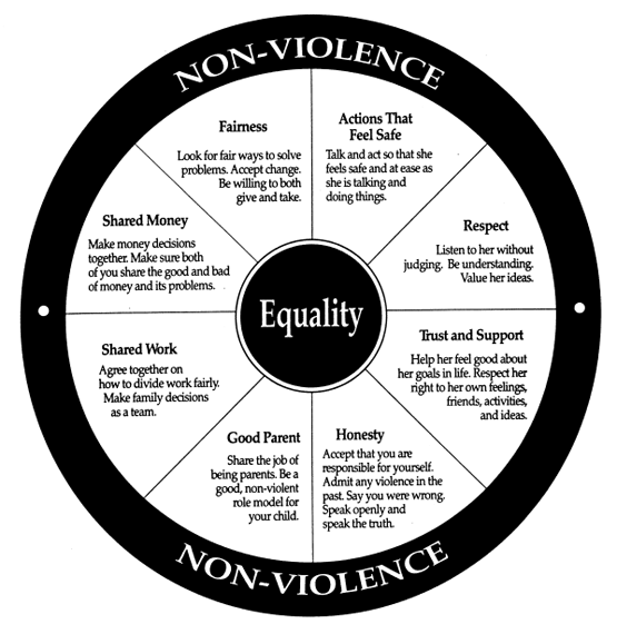 domestic violence act in uk The domestic violence, crime and victims act 2004 (c 28) is an act of the parliament of the united kingdomit is concerned with criminal justice and concentrates upon legal protection and.